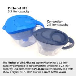 Pitcher of Life Alkaline Water Pitcher-823