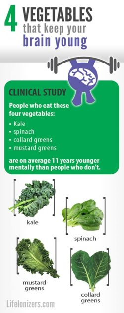4-vegetables-that-keep-your-brain-young-infographic